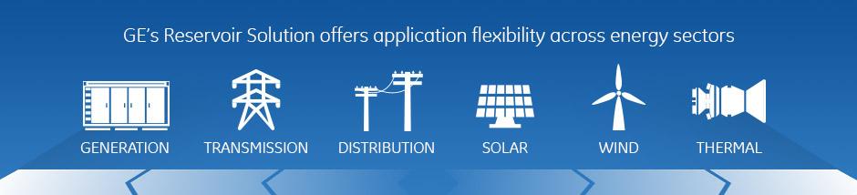 Ges Reservoir Solutions Modular Energy Storage Solutions