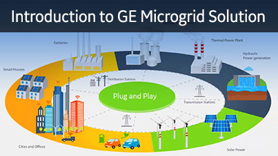 ge introduction