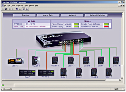 Troubleshooting in networking