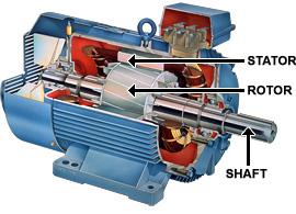 how to run fan using servo motor embedded c