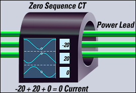 Zerosequence on Phase Motor Wiring Diagram