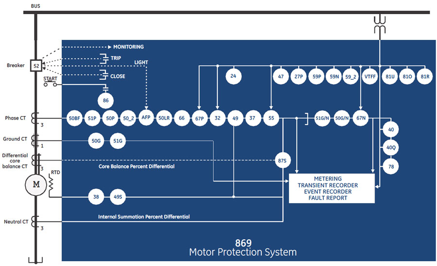 869 motor protection system 869 block diagram asfbconference2016 Image collections