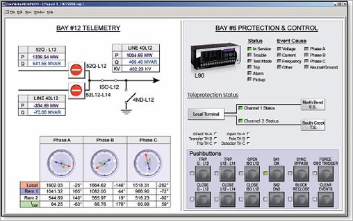 transmission protection rh gegridsolutions com