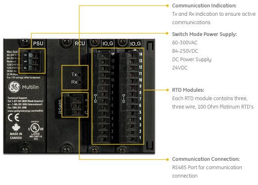 Rmio Remote I  O Module