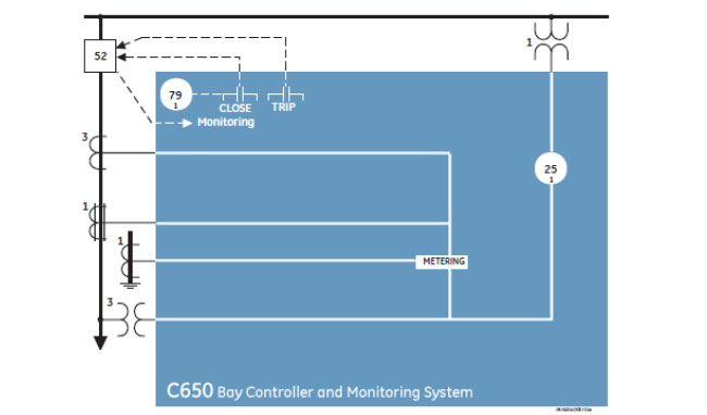 C650 bay control monitoring system c650 functional block diagram swarovskicordoba Gallery