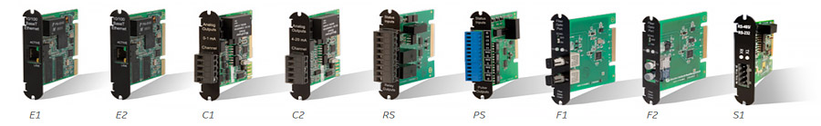 Flexible, Expandable Communications and I/O Cards