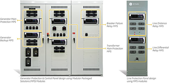 GE Grid Solutions : Packaged Solutions